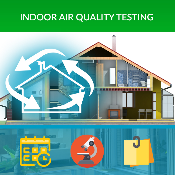 Indoor Environment Quality