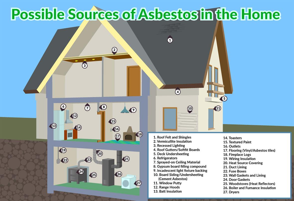 asbestgraphic